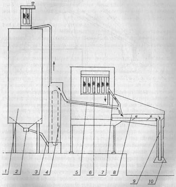 Принципиальная схема стационарного пневмокомплекса для погрузки сыпучих материалов в суда