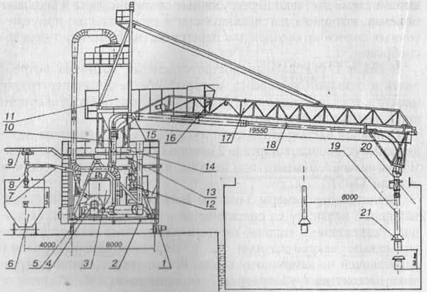 Комплекс дли перегрузки цемента из железнодорожных вагонов в судно