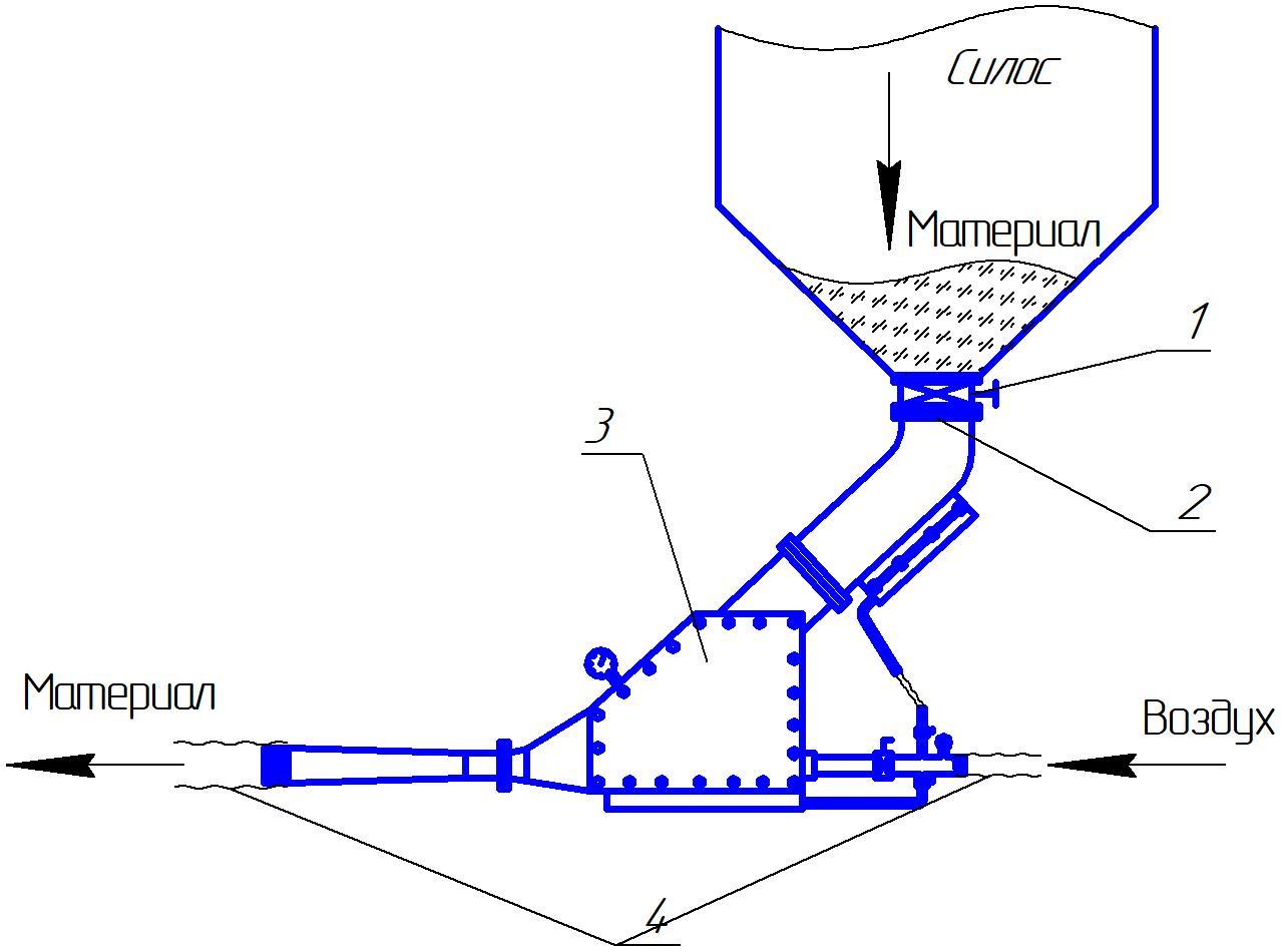 Схема подключения струйного насоса